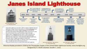 Janes Island Lighthhouse Placard