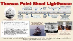 Historical Placard: Thomas Point Shoal Lighthouse