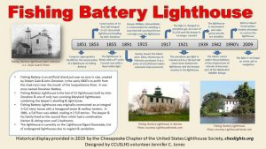 Historical Placard: Fishing Battery Lighthouse